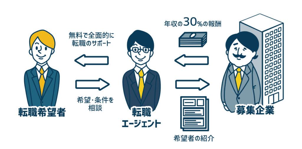 人材サービス003